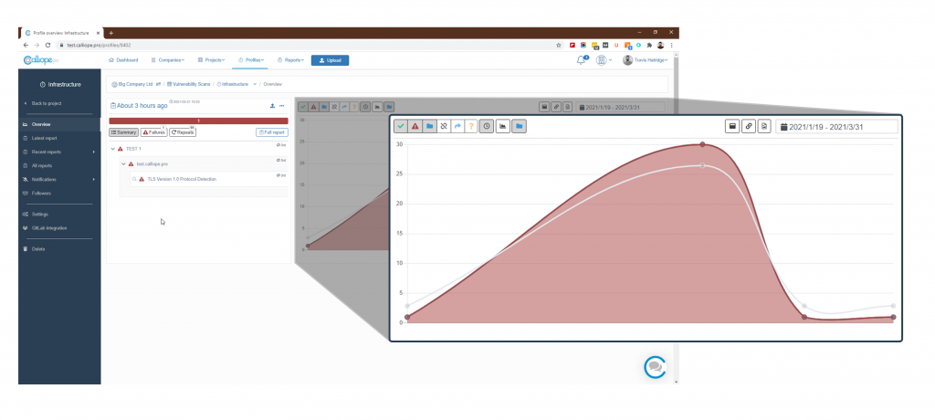 Use historical data views to quickly see how your vulnerabilities have changed over time.